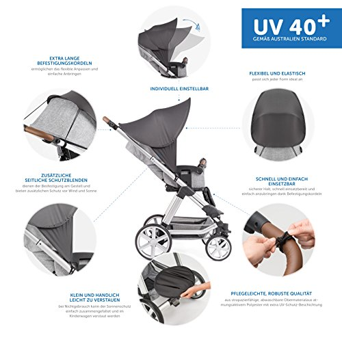... Zamboo Universal Sun Shade Canopy for Pushchair Stroller Buggy Pram and Carrycot |  sc 1 st  Euphoria Mall & Zamboo Universal Sun Shade Canopy for Pushchair Stroller Buggy ...