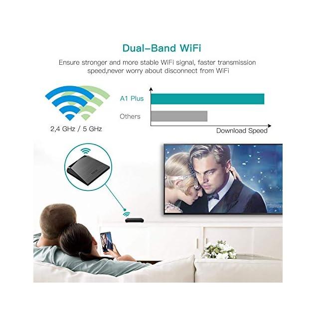 ABOX Android TV Box 2.4/5G Dual Wifi Smart TV Box 2019 A1 Plus Bluetooth 4.0 4K Full HD H.265 Quad-Core Amlogic S905 Unterstützt 1080p/4K [2+16GB]