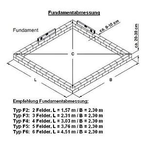 Aluminium Gewächshaus Typ F4 - 6,81 m² - 6 mm starke Hohlkammerscheiben