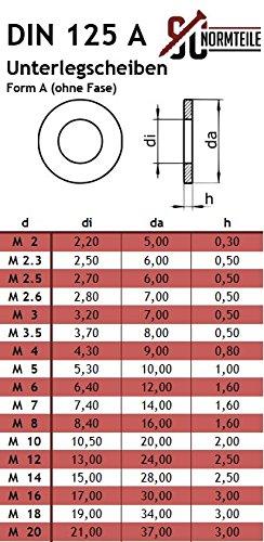 SECCARO tuerca M20 20 piezas hex/ágono acero inoxidable V2A VA A2 DIN 934 // ISO 4032