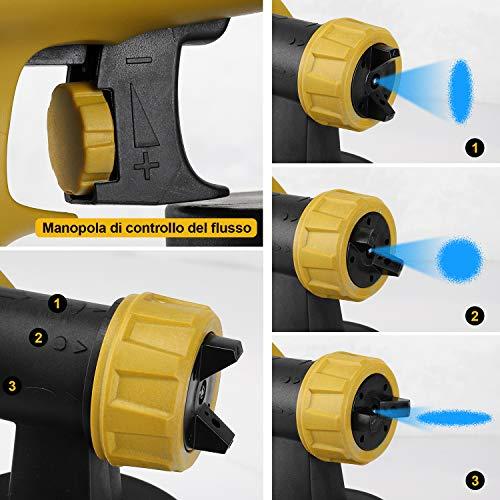 Ginour Pistola a Spruzzo, 800ml/min Pistola a Spruzzo Elettrica HVLP con Contenitore Amovibile da 1300 ml, 3 Modelli a Spruzzo e 3 Formati di Ugelli, Progetti di Verniciatura