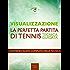 Visualizzazione. La perfetta partita di tennis: Tecnica guidata