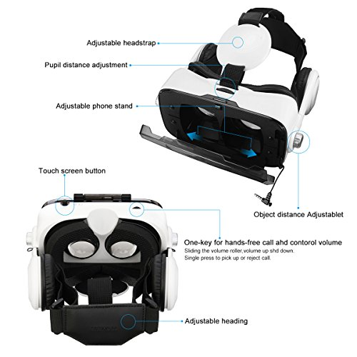 virtual reality brille iphone 6