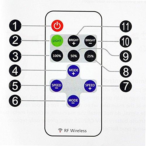 comprare on line LitaElek Monocromatico controllore striscia a LED con RF Wireless Mini DC 5-24V 12A remoto LED nastro controllore dimmer per 2 pin SMD 5050 3528 2835 5630 luci di striscia singolo colore LED prezzo