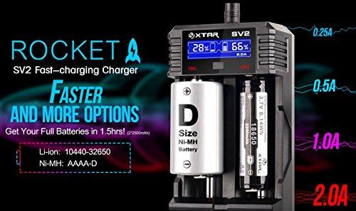 Xtar Ladegerät SV2 mit LCD Display für 2X Li-Ionen oder NI-Mh Akkus - hoher Ladestrom