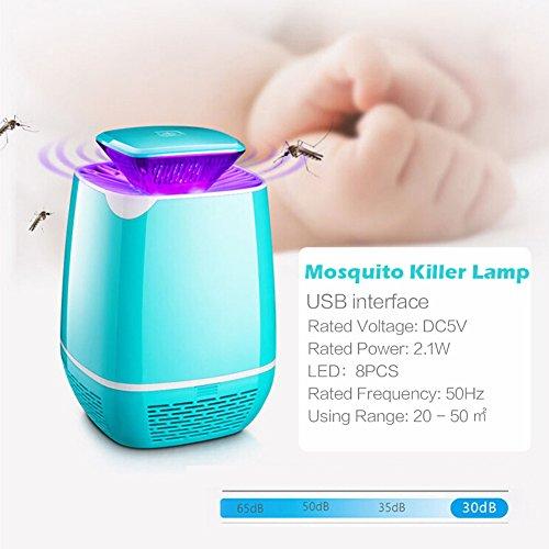 StageOnline Lampada Anti Zanzara Insetti Volanti Killers da Interno Controllo di senso chiaro 2.1W LED Zanzara Killer Con un potente motore, 360 °Nontossico e Sicuro