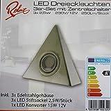 Hochwertiges 3er Set LED Dreieckleuchte- Küchenleuchte -2