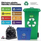8 Aufkleber zur Mülltrennung –Papier, Biomüll, Glas, Gelber Sack etc.von2Aintimo®