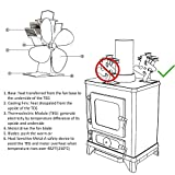 GalaFire – Kaminofen Ventilator Fan Eco Fan - 6