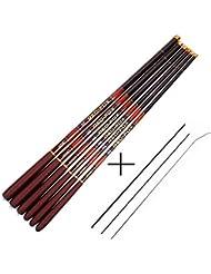 Goture Telescopic Fishing Rods Carbon Fiber Tenkara Rod Lightweight Carp Fishing Pole 10FT 12FT 15FT 18FT 21FT 24FT + 3 Top Segments