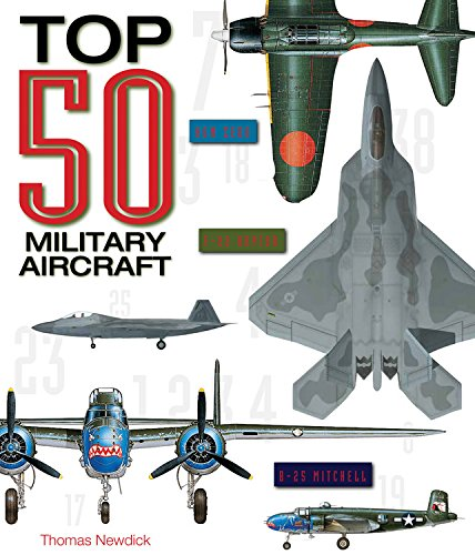 Top 50 Military Aircraft -