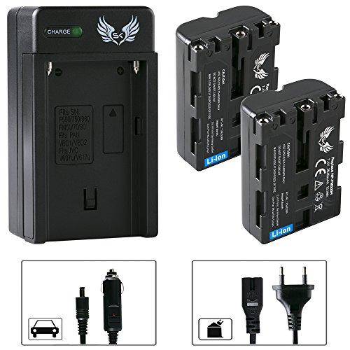 SK-Adapter Challenge TBM-1310-20