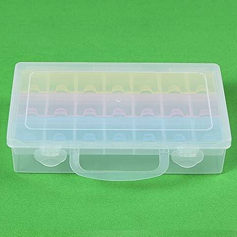Max Home @ Cartouche grande capacité portable Petit plastique Medicine