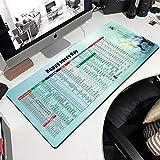 WQMousePad Tapis de Souris Tapis Clavier mécanique Tapis de Table mécanique, maître des Dessins, 400x900x3mm