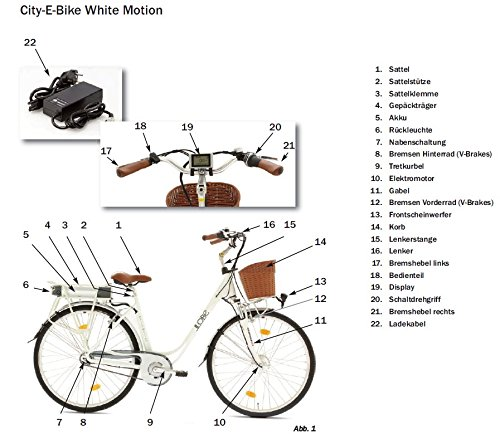 LLOBE E-Bike City Damen White Motion, 28 Zoll - 3