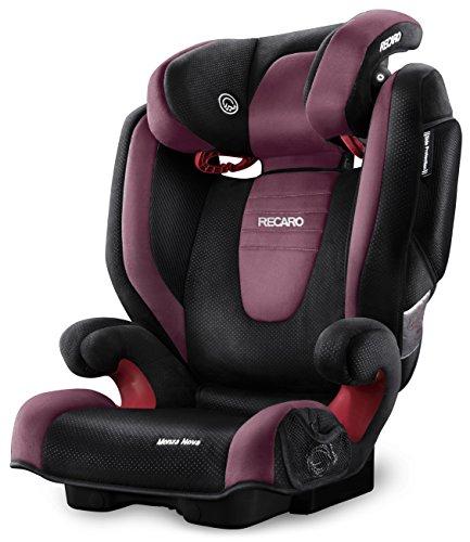 RECARO Monza Nova 2 Pink