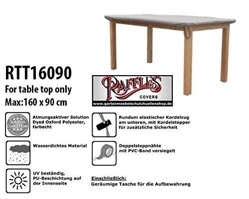 Raffles Covers RTT16090 Schutzhülle Nur für Tischplatten Schutzhülle für rechteckigen...