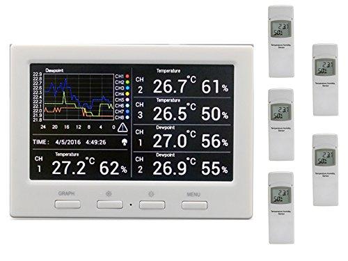 Termometro wireless Froggit DL5000–Stazione meteo radio Data Logger con 5Sensori Radio (PC di valutazione, temperatura, umidità dell\' aria, indice di calore, punto di rugiada)