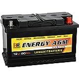HR Energy AGM 12V 90Ah Versorgerbatterie Solarbatterie