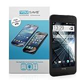 Yousave Accessories Pellicola Protettiva Per HTC Desire 610 Confezione da 3