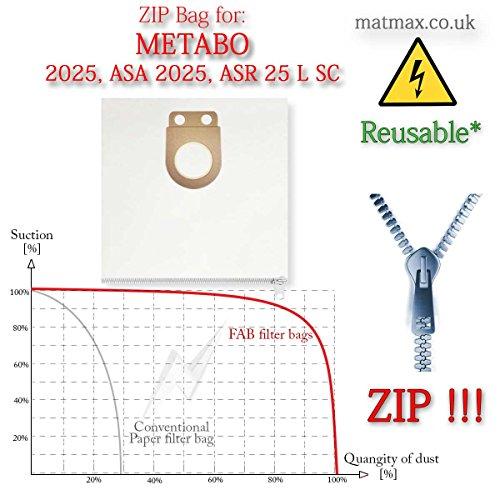 Metabo 2025, ASA 2025& ASR 25L SC wiederverwendbar * Zip, selbstreinigend Stoff Filter Tasche–Mehr Effiziente Ersatz