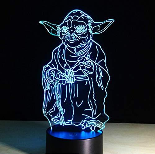 Neuartige Lampe Master Yoda Kinder Nachtlicht Batterie Atmosphäre Kinderzimmer Dekoration Nachtlicht