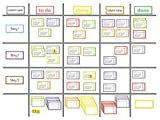 Kanban-Board profi / 3 Überschriften: to do, doing, done + 6 bunte Magnetschilder + 8 graue Magnetlinien + 60 magnetischen Karten + 5 Ausrufezeichen + Stabilo Stift