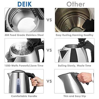 Deik-Wasserkocher-Edelstahl-17L-Wasserkocher-Schnellkessel-mit-Edelstahl-304-Automatischer-Abschalt-und-Trocknungskochschutz-2200W