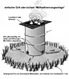 200 Liter Metallfass Metalltonne Tonne Brenntonne Regenfaß Test