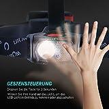 Litom Stirnlampe Taschenlampe - 3