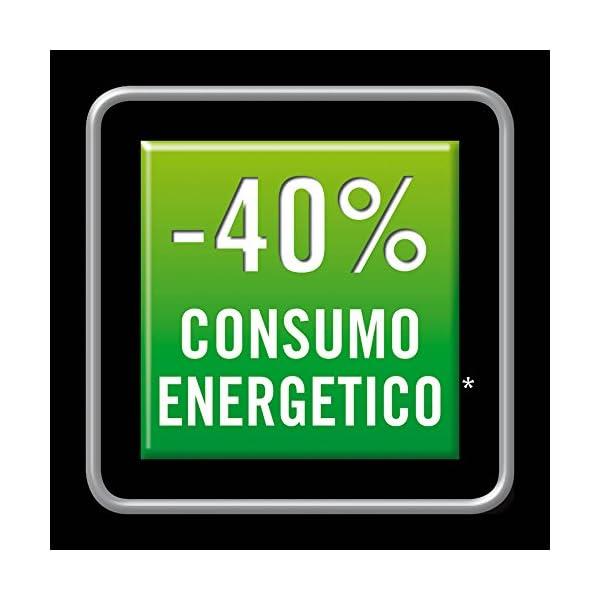 Imetec-Eco-Rapid-TH1-100-Stufa-Elettrica-2000-W-con-Tecnologia-a-Basso-Consumo-Energetico-Termoconvettore-4-Temperature-Termostato-Ambiente-Silenzioso