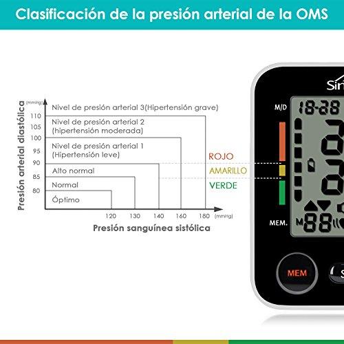 SIMBR Tensiómetro de muñeca Monitor de presión arterial Alta precisión y fiabilidad Gran pantalla LCD 90 grupos de datos con memorias para 2 Usuarios Color Negro Regalo de navidad