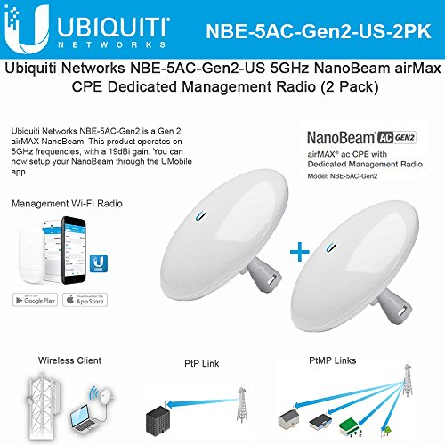 UBNT Systems NanoBeam AC Gen2 NBE-5AC-Gen2-US 5GHz airMAX CPE with Dedicated Management Radio Bridge (2 Pack)