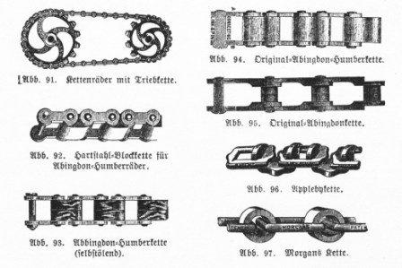 Verschiedene Antriebsketten -- gerahmte Miniatur / Reproduktion einer Holzstich-Illustration aus einem Fahrrad-Fachbuch von 1890 - Format 10 x 15 cm, hinter Glas im Echtholzrahmen