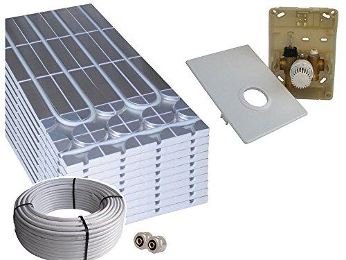 Trockenbau Fußbodenheizung Warmwasser, Sani-DRY Komplettsystem 5m² oder 10m² mit Verbundrohr 16x2mm und RTL SI-Regelbox, Fläche:5 qm