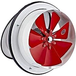BK 250 Industrial Axial Ventilador Ventilación extractor Ventiladores ventilador Fan Fans