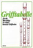 GRIFFTABELLE - arrangiert für Blockflöte [Noten / Sheetmusic]