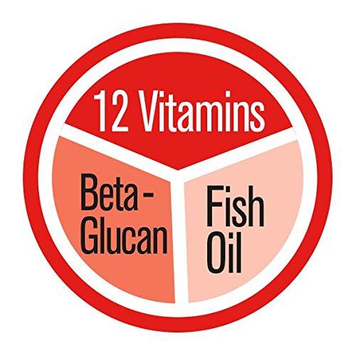 GimCat Multi-Vitamin Paste Extra / Vitamin- und nährstoffreicher Katzensnack mit Omega-Fettsäuren - 5