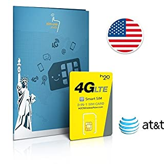 Prepaid SIM card USA AT&T network - 4GB 4G LTE - Unlimited international calls & texts - 30 Days