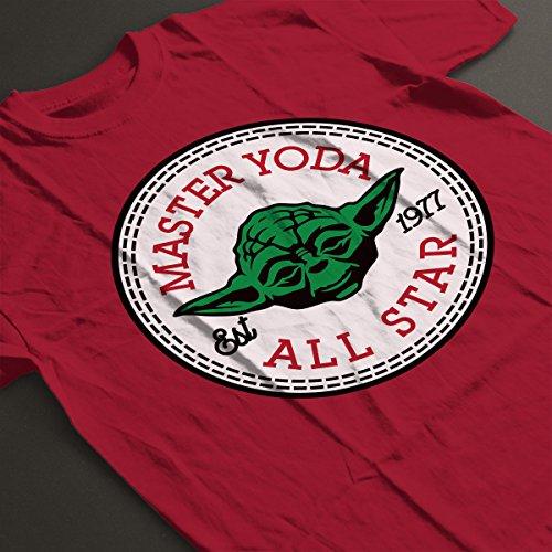 Master Yoda Star Wars All Star Converse Logo Women's T-Shirt Cherry Red