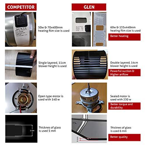 Glen Auto Clean Chimney 6063 Black 60 cm 1200 m3/h Baffle filters