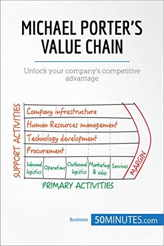 Michael Porter's Value Chain: Unlock your company's competitive advantage (Management & Marketing Book 12) (English Edition)