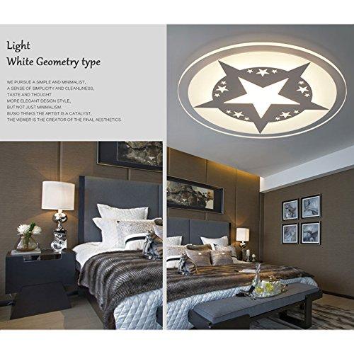 Led Ultra Dnne Schlafzimmer Lampe