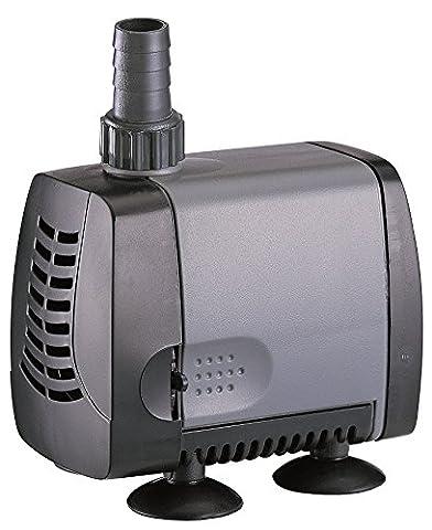 Seliger Outdoorpumpe Pumpe 1000 P, 97 x 72 x 117 mm
