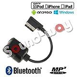 Bluetooth-Adapter Audi AMI, AUX-In, Schnittstelle zum Streamen von Musik