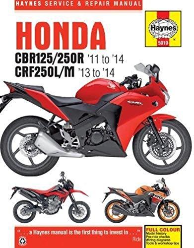 Honda Cbr125r, Cbr250r & Crf250l/M, '11-'14 (Haynes Powersport) (Cbr250 Honda)