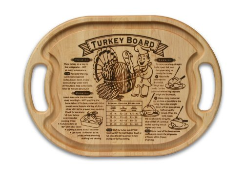 Grande Epicure M8009005 15-Inch by 21-Inch Maple Turkey Carving Board with Juice Well and Handles Carving Board