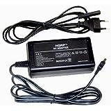 HQRP AC Chargeur pour Sony CyberShot DSC-P200, DSC-P150, DSC-P200/R appareil photo numérique