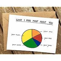 lustige Karte - Fernbeziehung - Ich vermisse Dich - Geschenk - Statistik - What I miss most about you...