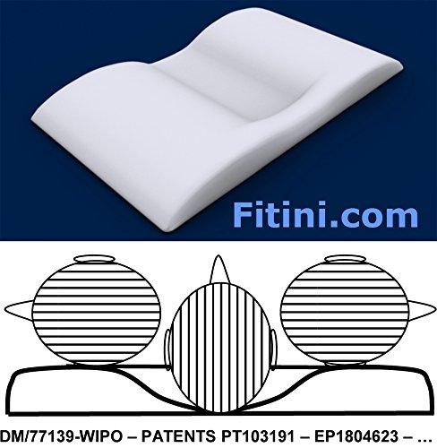 Antischnarchkissen antiapnoe orthopädische Fitini.com